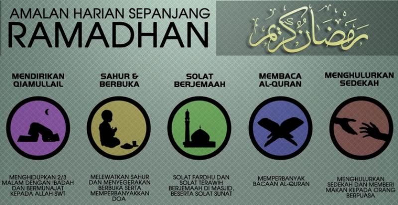 Komitmen Seorang Muslim di Bulan Ramadhan