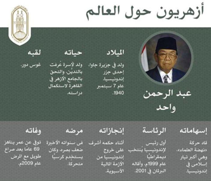 Profil Gus Dur Muncul di Laman Al-Azhar Mesir