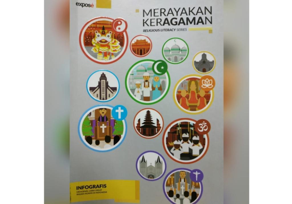 Pintu Masuk Mengenal Keragaman Indonesia