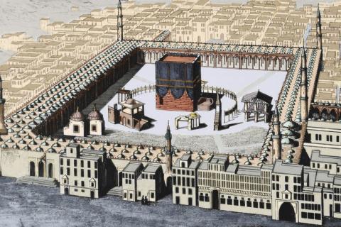 Sejarah Pensyariatan Menghadap Kiblat