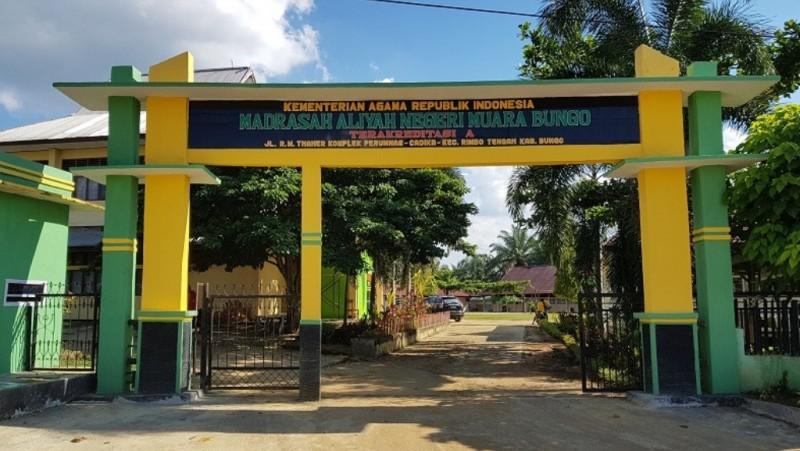 Penerapan Nilai Agama pada Siswa MA di Jambi