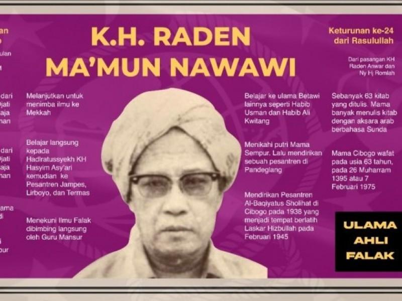 Mama Cibogo, Ulama Ahli Falak dari Cibarusah Bekasi