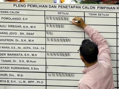 Profil Singkat Lima Pimpinan KPK 2019-2023