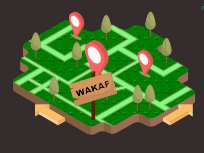 Wakaf, Potensi Besar Pendanaan Umat yang Masih Terabaikan