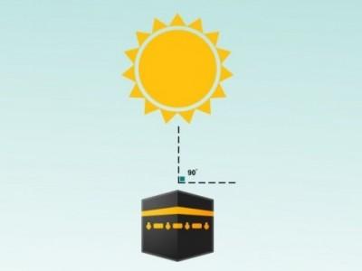 Jumat 16 Juli Matahari Tepat di Atas Ka'bah, Saatnya Luruskan Arah Kiblat
